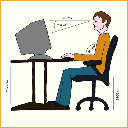 ergonomic desk can relieve shoulder and neck pain